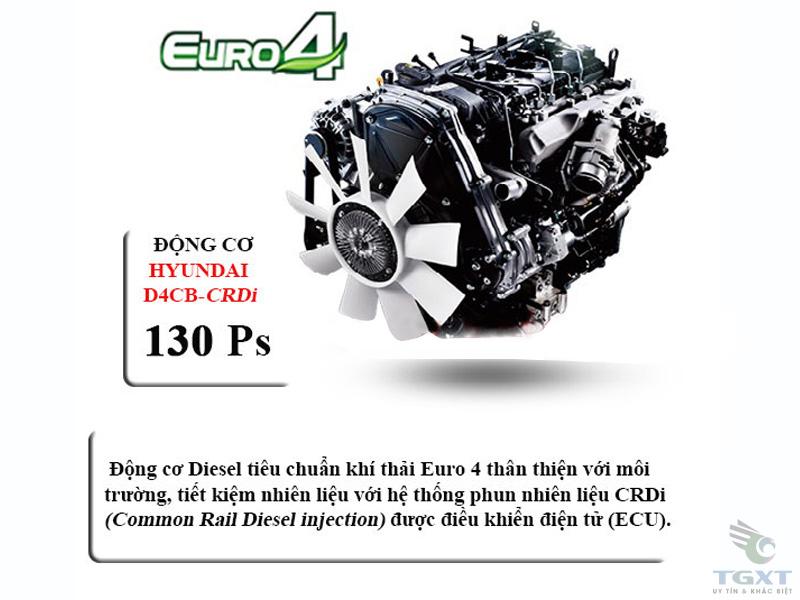 Xe Đông Lạnh Kia 2.4 Tấn – FRONTIER K250